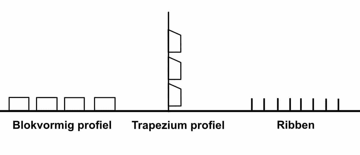 aluminium gevelbekleding